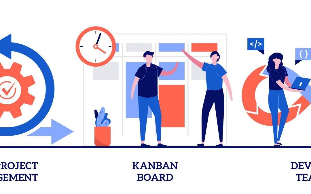 Kanban of Scrum: doe de Quiz